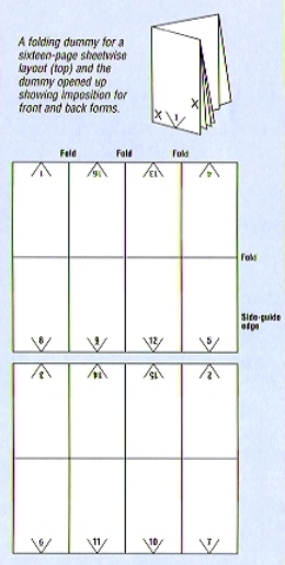 how to read a proof booklet imposition spread